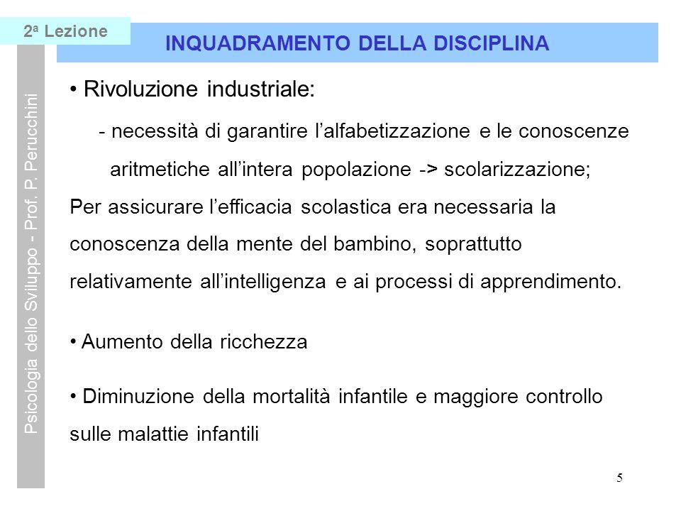 15 INQUADRAMENTO DELLA DISCIPLINA Psicologia dello Sviluppo - Prof.