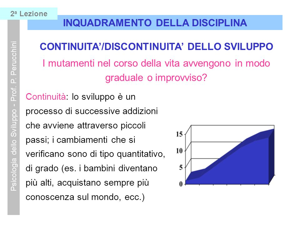 7 INQUADRAMENTO DELLA DISCIPLINA Psicologia dello Sviluppo - Prof. P. Perucchini Quando: Quando avviene lo sviluppo di…..? Lo sviluppo è un processo d
