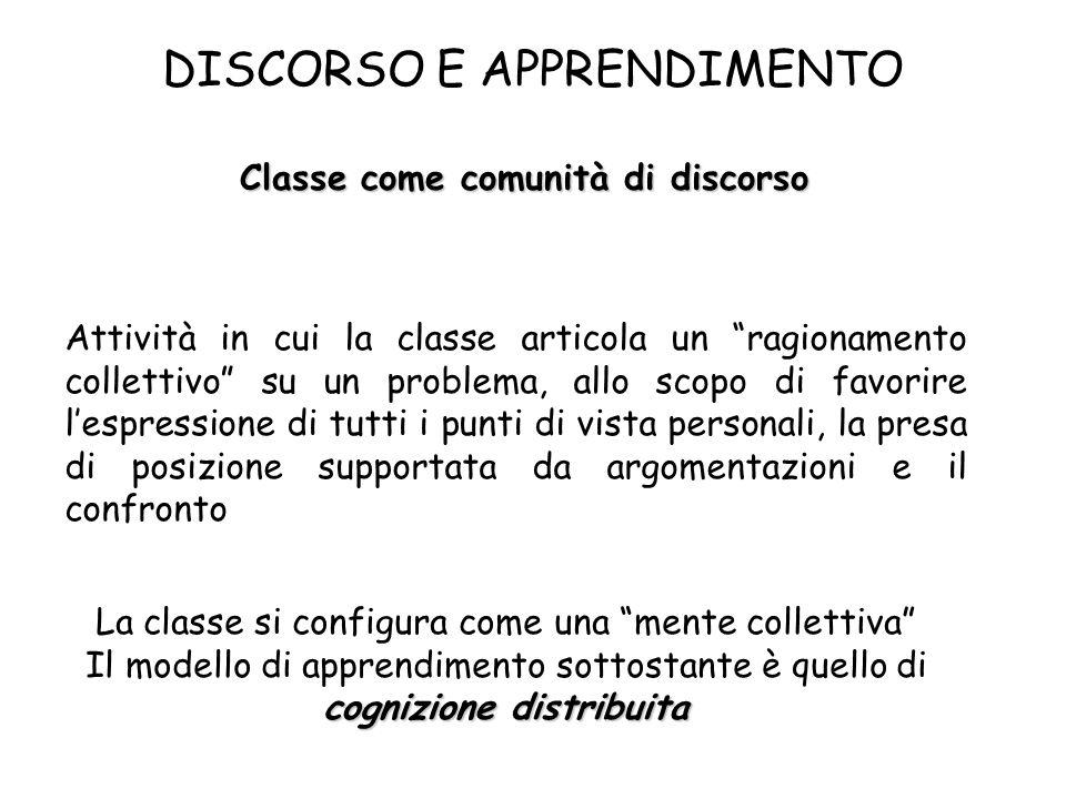 DISCORSO E APPRENDIMENTO Classe come comunità di discorso Attività in cui la classe articola un ragionamento collettivo su un problema, allo scopo di