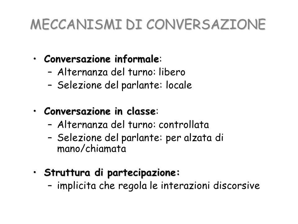 Conversazione informaleConversazione informale: –Alternanza del turno: libero –Selezione del parlante: locale Conversazione in classeConversazione in