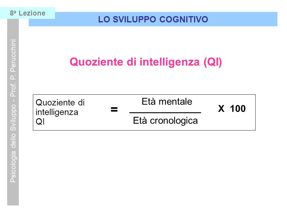 Quoziente di intelligenza QI Quoziente di intelligenza (QI) = Età cronologica Età mentale X 100 LO SVILUPPO COGNITIVO Psicologia dello Sviluppo - Prof.
