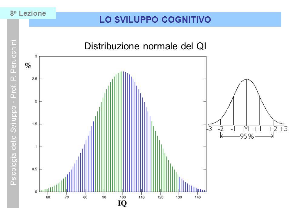 Distribuzione normale del QI LO SVILUPPO COGNITIVO Psicologia dello Sviluppo - Prof.
