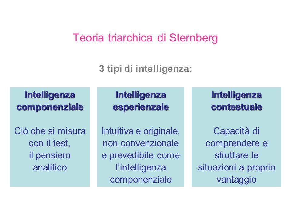 Intelligenza componenziale Ciò che si misura con il test, il pensiero analiticoIntelligenzaesperienzale Intuitiva e originale, non convenzionale e prevedibile come lintelligenza componenzialeIntelligenzacontestuale Capacità di comprendere e sfruttare le situazioni a proprio vantaggio 3 tipi di intelligenza: Teoria triarchica di Sternberg