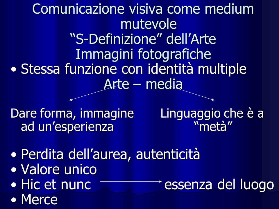 Comunicazione visiva come medium mutevole S-Definizione dellArte Immagini fotografiche Stessa funzione con identità multipleStessa funzione con identi