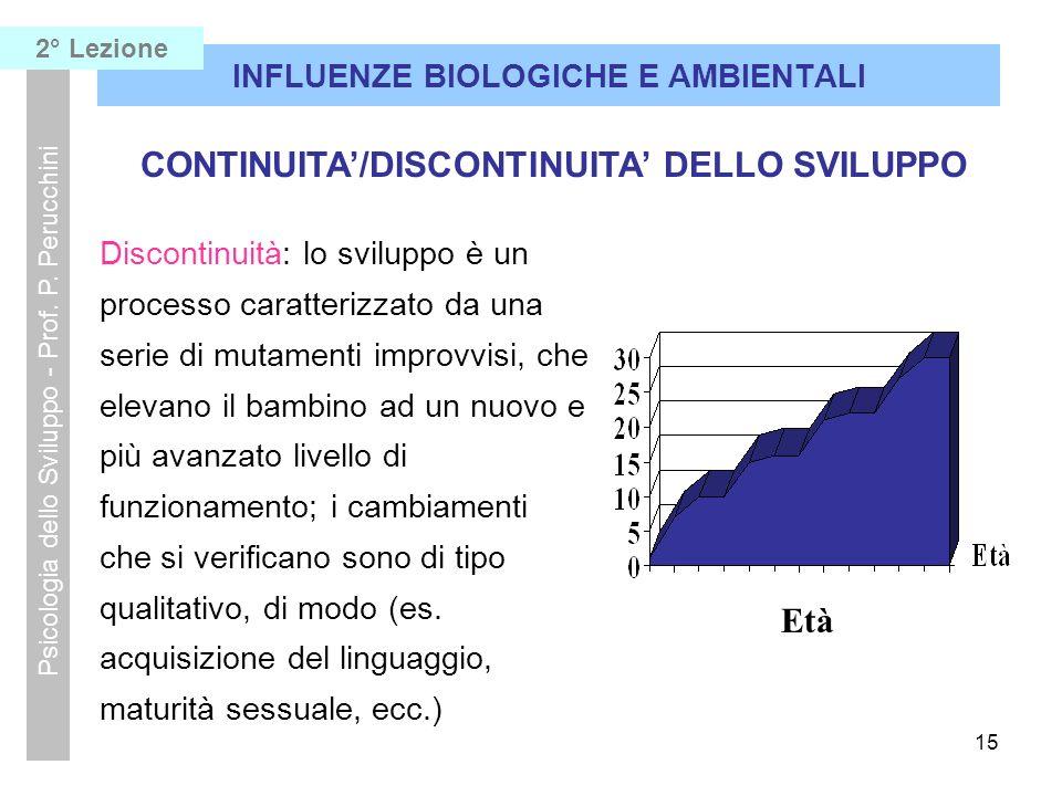 15 INFLUENZE BIOLOGICHE E AMBIENTALI Psicologia dello Sviluppo - Prof. P. Perucchini 2° Lezione CONTINUITA/DISCONTINUITA DELLO SVILUPPO Discontinuità: