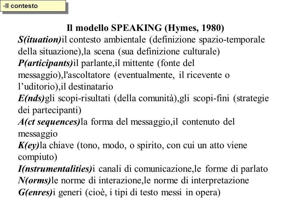 Il modello SPEAKING (Hymes, 1980) S(ituation)il contesto ambientale (definizione spazio-temporale della situazione),la scena (sua definizione culturale) P(articipants)il parlante,il mittente (fonte del messaggio),l ascoltatore (eventualmente, il ricevente o luditorio),il destinatario E(nds)gli scopi-risultati (della comunità),gli scopi-fini (strategie dei partecipanti) A(ct sequences)la forma del messaggio,il contenuto del messaggio K(ey)la chiave (tono, modo, o spirito, con cui un atto viene compiuto) I(nstrumentalities)i canali di comunicazione,le forme di parlato N(orms)le norme di interazione,le norme di interpretazione G(enres)i generi (cioè, i tipi di testo messi in opera) -Il contesto