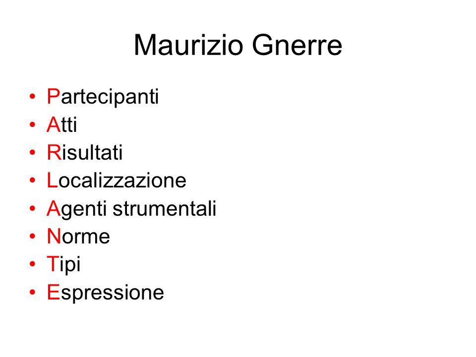 Maurizio Gnerre Partecipanti Atti Risultati Localizzazione Agenti strumentali Norme Tipi Espressione