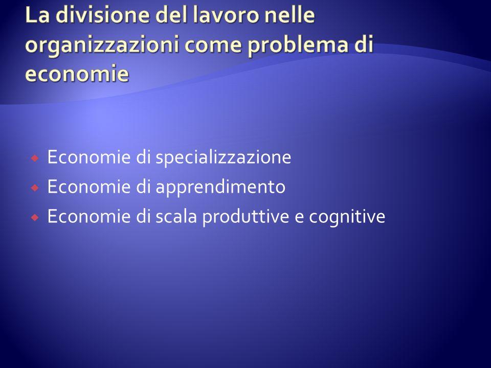 Economie di specializzazione Economie di apprendimento Economie di scala produttive e cognitive