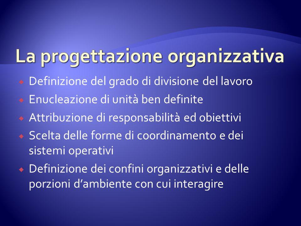 Definizione del grado di divisione del lavoro Enucleazione di unità ben definite Attribuzione di responsabilità ed obiettivi Scelta delle forme di coo