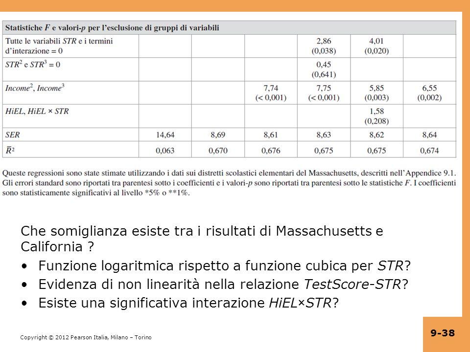 Copyright © 2012 Pearson Italia, Milano – Torino 9-38 Che somiglianza esiste tra i risultati di Massachusetts e California ? Funzione logaritmica risp