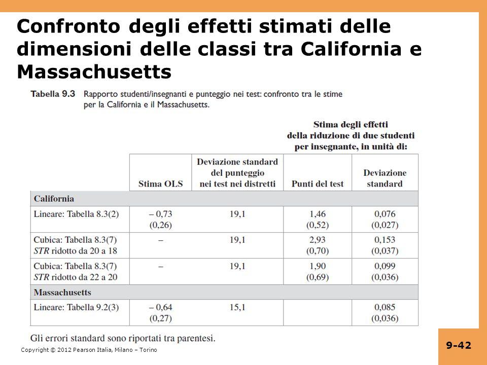 Copyright © 2012 Pearson Italia, Milano – Torino 9-42 Confronto degli effetti stimati delle dimensioni delle classi tra California e Massachusetts