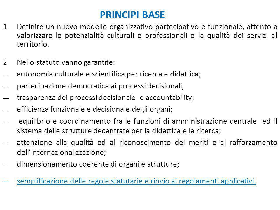 PRINCIPI BASE 1.Definire un nuovo modello organizzativo partecipativo e funzionale, attento a valorizzare le potenzialità culturali e professionali e