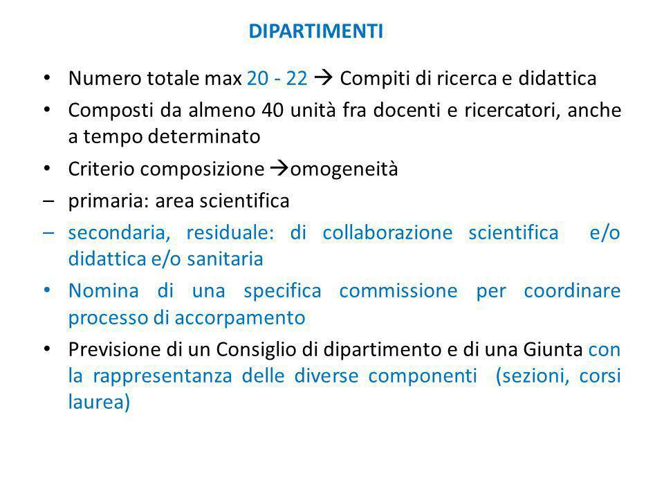 DIPARTIMENTI Numero totale max 20 - 22 Compiti di ricerca e didattica Composti da almeno 40 unità fra docenti e ricercatori, anche a tempo determinato