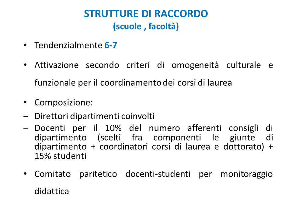 STRUTTURE DI RACCORDO (scuole, facoltà) Tendenzialmente 6-7 Attivazione secondo criteri di omogeneità culturale e funzionale per il coordinamento dei