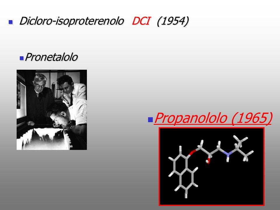Dicloro-isoproterenolo DCI (1954) Dicloro-isoproterenolo DCI (1954) Propanololo (1965) Propanololo (1965) Pronetalolo Pronetalolo