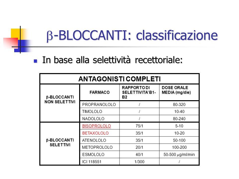 -BLOCCANTI: classificazione -BLOCCANTI: classificazione In base alla selettività recettoriale: In base alla selettività recettoriale: ANTAGONISTI COMP