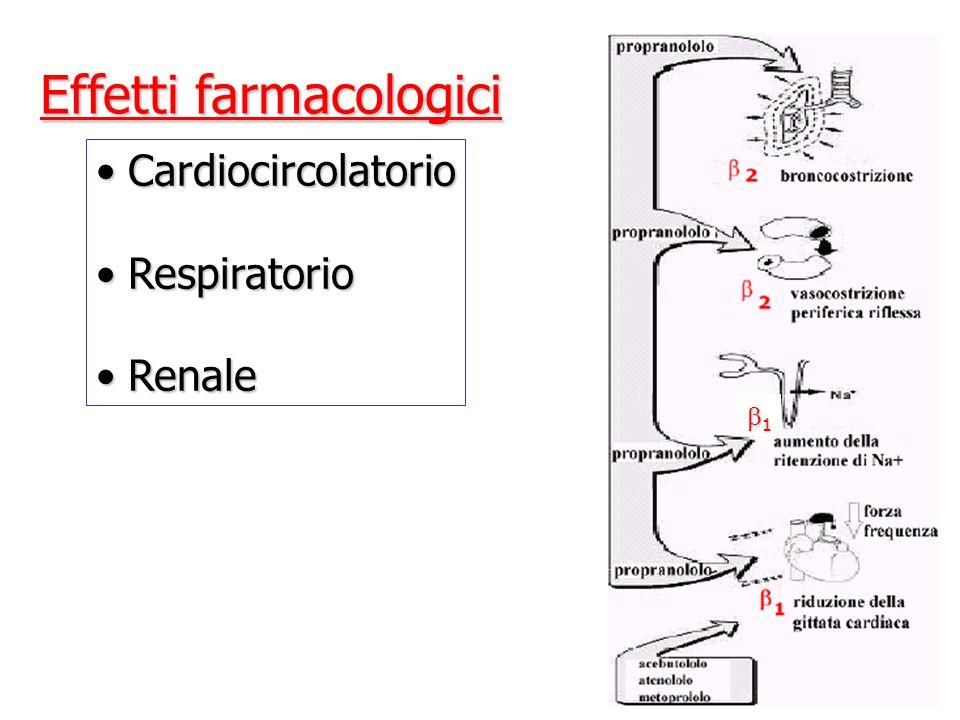 Effetti farmacologici Cardiocircolatorio Cardiocircolatorio Respiratorio Respiratorio Renale Renale 1