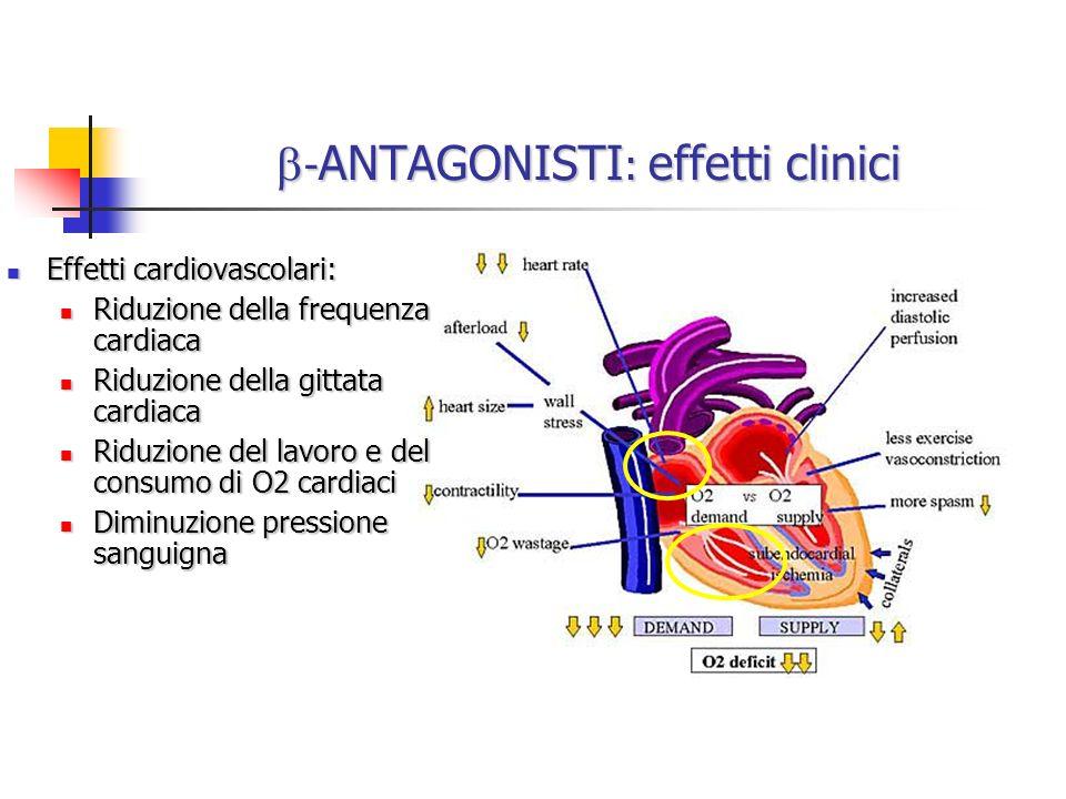 - ANTAGONISTI : effetti clinici - ANTAGONISTI : effetti clinici Effetti cardiovascolari: Effetti cardiovascolari: Riduzione della frequenza cardiaca R