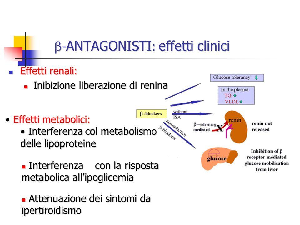 - ANTAGONISTI : effetti clinici - ANTAGONISTI : effetti clinici Effetti metabolici: Interferenza col metabolismo delle lipoproteine Interferenza col m