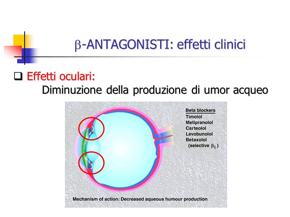-ANTAGONISTI: effetti clinici -ANTAGONISTI: effetti clinici Effetti oculari: Effetti oculari: Diminuzione della produzione di umor acqueo Diminuzione