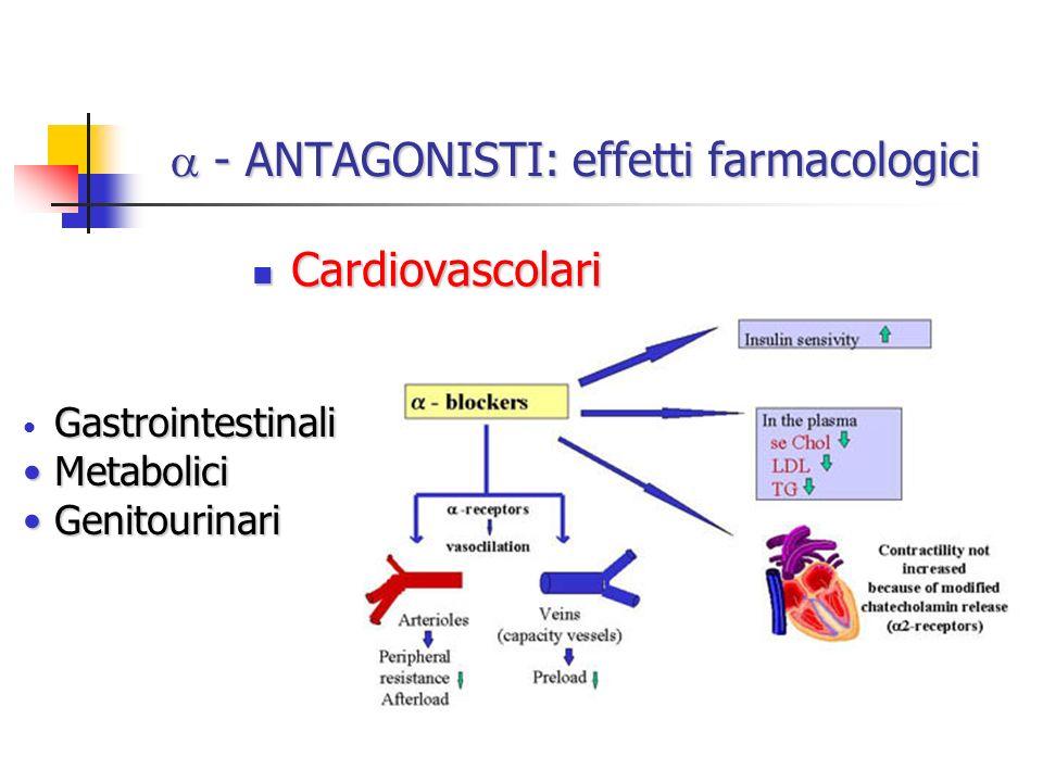 -ANTAGONISTI NON SELETTIVI -ANTAGONISTI NON SELETTIVI COMPETITIVI Imidazoline: Fentolamina e Tolazolina Imidazoline: Fentolamina e Tolazolina affinità per 1 = 2 affinità per 1 = 2 durata dazione molto inferiore rispetto alle aloalchilamine durata dazione molto inferiore rispetto alle aloalchilamine legame al recettore di natura non covalente legame al recettore di natura non covalente Azione su altri sistemi (serotonina; rilascio H da Mz) Azione su altri sistemi (serotonina; rilascio H da Mz) Aritmie riflesse Aritmie riflesse