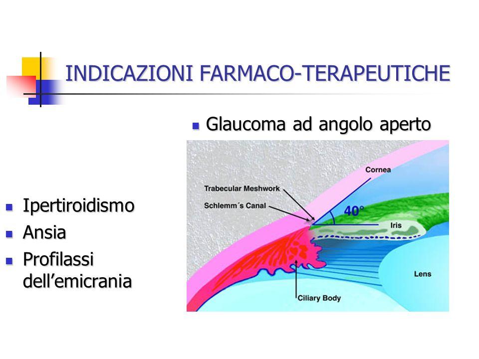 INDICAZIONI FARMACO-TERAPEUTICHE Ipertiroidismo Ipertiroidismo Ansia Ansia Profilassi dellemicrania Profilassi dellemicrania Glaucoma ad angolo aperto