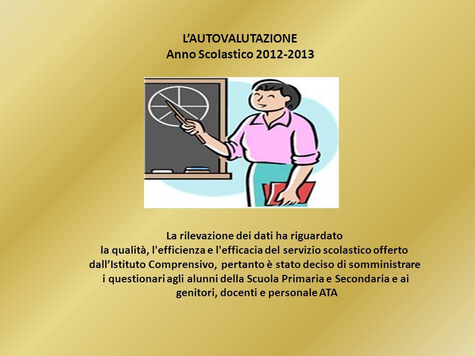 LAUTOVALUTAZIONE Anno Scolastico 2012-2013 La rilevazione dei dati ha riguardato la qualità, l'efficienza e l'efficacia del servizio scolastico offert