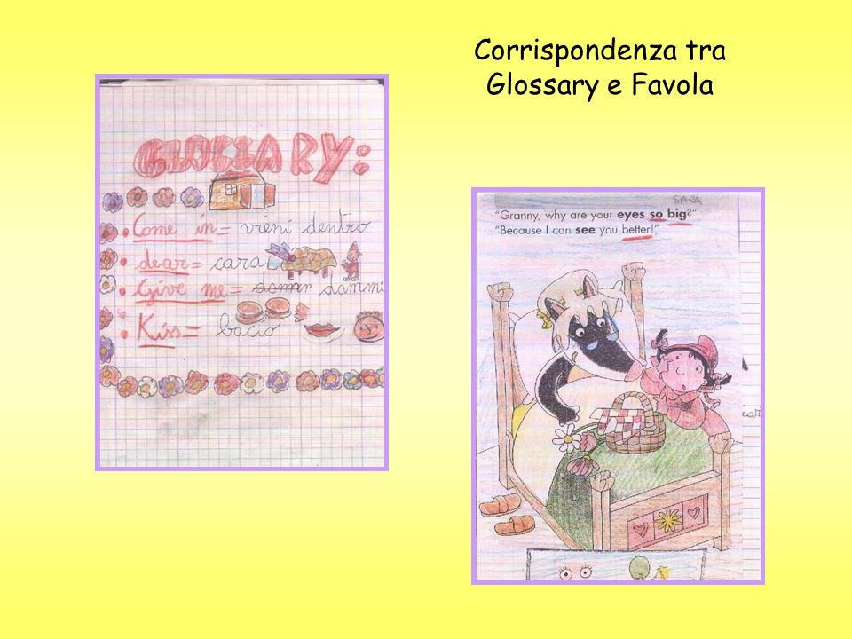 Alcuni esempi delle pagine realizzate