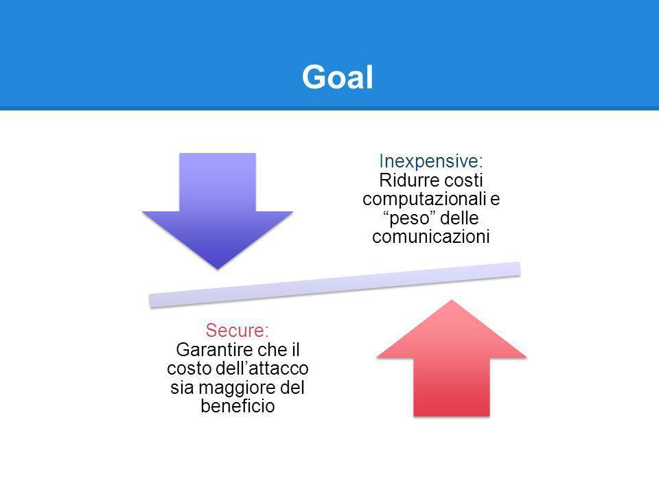 Goal Inexpensive: Ridurre costi computazionali e peso delle comunicazioni Secure: Garantire che il costo dellattacco sia maggiore del beneficio