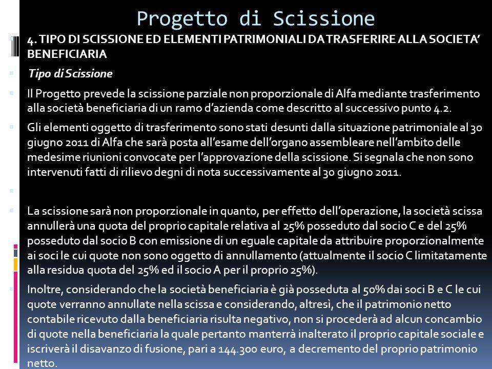 Progetto di Scissione 4.