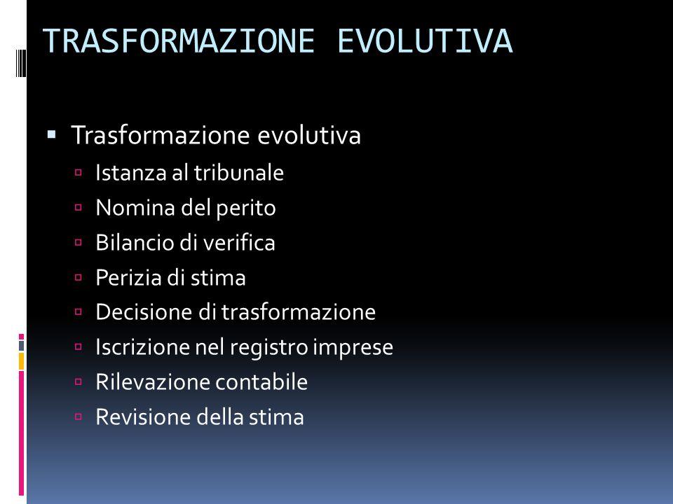 TRASFORMAZIONE EVOLUTIVA Trasformazione evolutiva Istanza al tribunale Nomina del perito Bilancio di verifica Perizia di stima Decisione di trasformaz