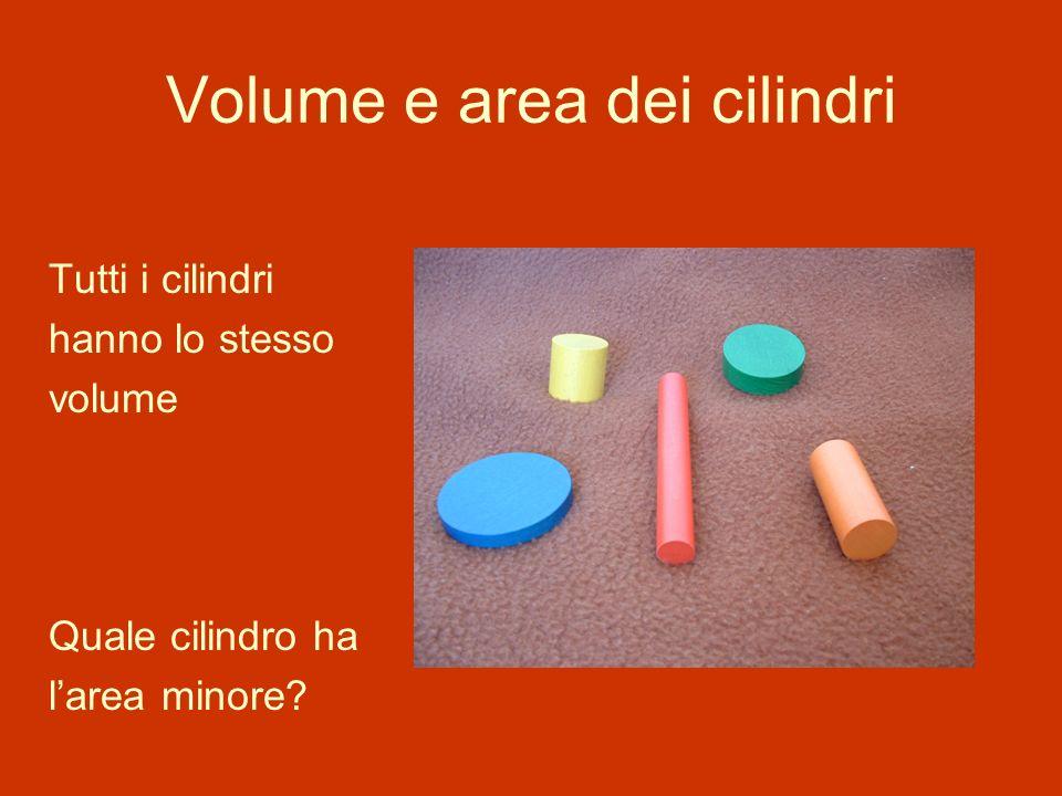 Volume e area dei cilindri Tutti i cilindri hanno lo stesso volume Quale cilindro ha larea minore?