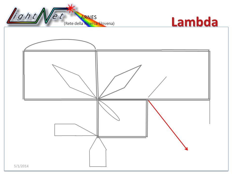 ARNES (Rete della Ricerca Slovena) GARR Rete della Ricerca Italiana Lambda 5/1/2014