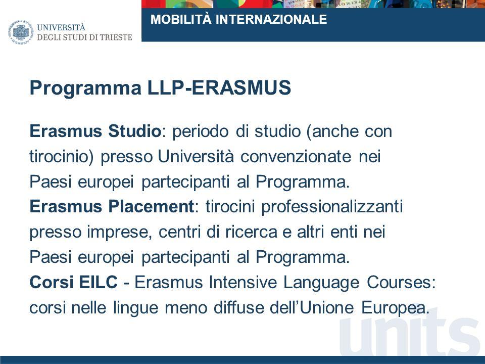 Programma LLP-ERASMUS Erasmus Studio: periodo di studio (anche con tirocinio) presso Università convenzionate nei Paesi europei partecipanti al Programma.