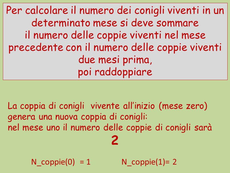Per calcolare il numero dei conigli viventi in un determinato mese si deve sommare il numero delle coppie viventi nel mese precedente con il numero delle coppie viventi due mesi prima, poi raddoppiare N_coppie(0) = 1 N_coppie(1)= 2 N_coppie(3) = 3 N_coppie(4)= 5 8, 13, 21, 34, 55, 89, 144, 233 5 6 7 8 9 10 11 12 Tra un anno ci saranno 466 conigli