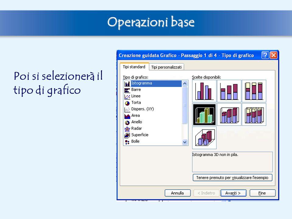 Poi si selezionerà il tipo di grafico Operazioni base