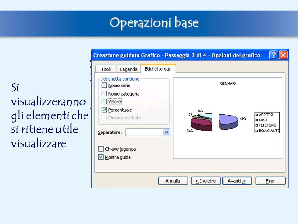 Si visualizzeranno gli elementi che si ritiene utile visualizzare Operazioni base
