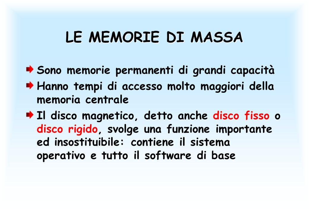 LE MEMORIE DI MASSA Sono memorie permanenti di grandi capacità Hanno tempi di accesso molto maggiori della memoria centrale Il disco magnetico, detto