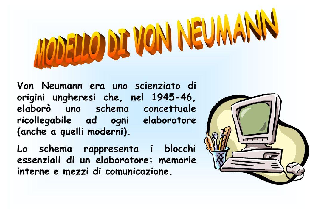 Von Neumann era uno scienziato di origini ungheresi che, nel 1945-46, elaborò uno schema concettuale ricollegabile ad ogni elaboratore (anche a quelli