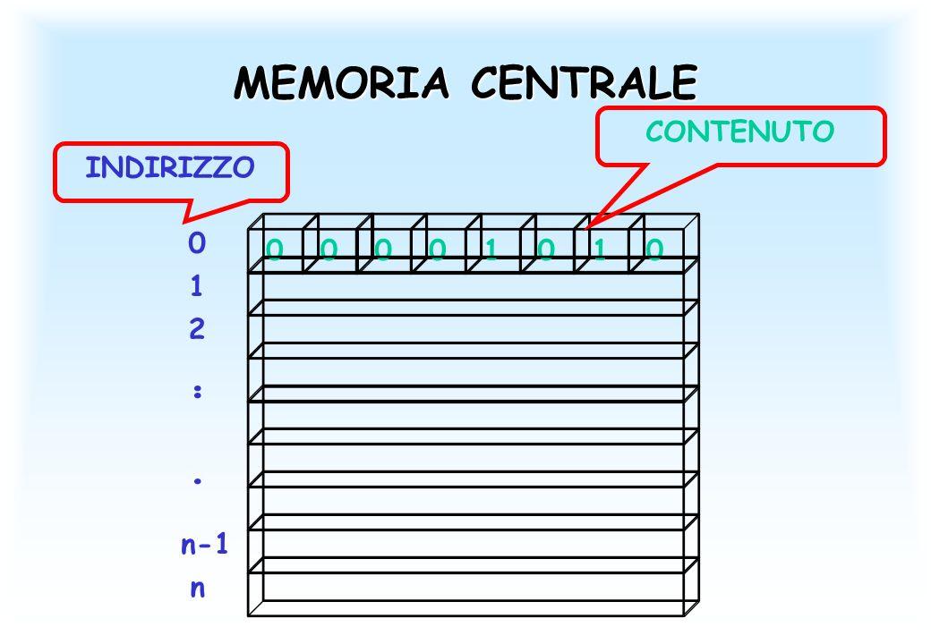 MEMORIA CENTRALE 00011000. 0 1 2.. n-1 n CONTENUTO INDIRIZZO
