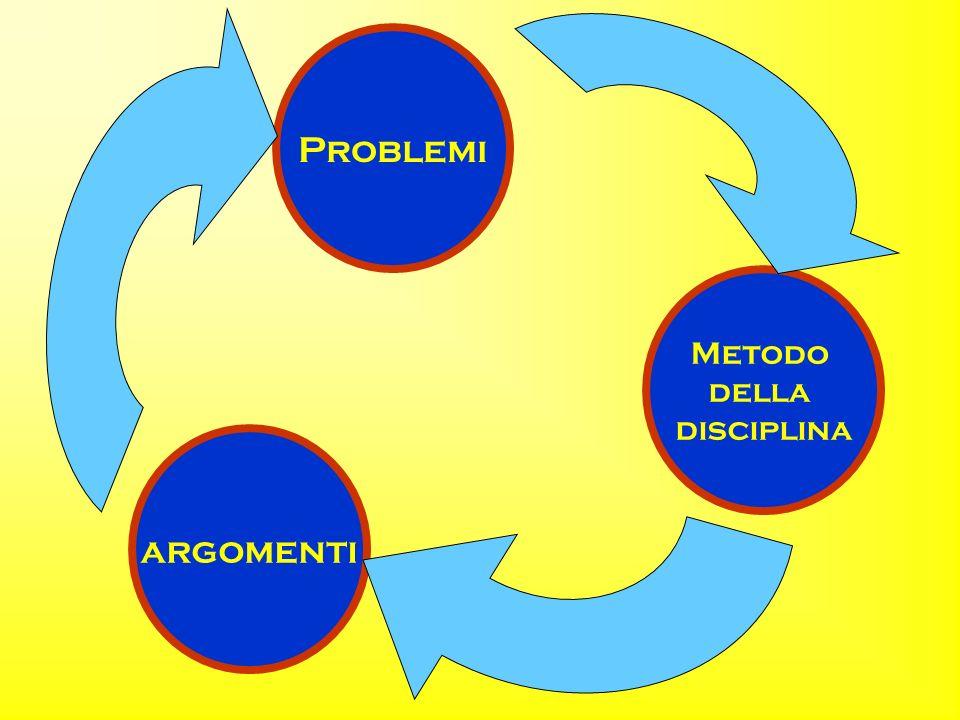 Problemi argomenti Metodo della disciplina