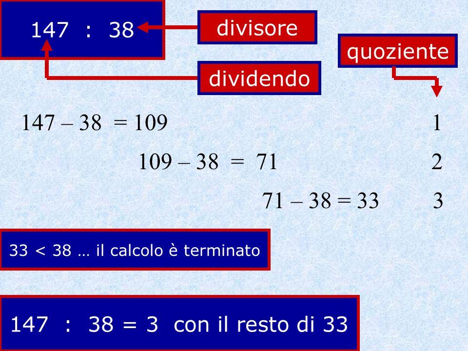 acquisisci dividendo acquisisci divisore quoziente 0 dividendo dividendo-divisore quoziente quoziente +1 scrivi quoziente scrivi dividendo dividendo < divisore dividendo >= divisore dividendo divisore quoziente 147 38 0 1 109 2 7133 3 3 33 schermo