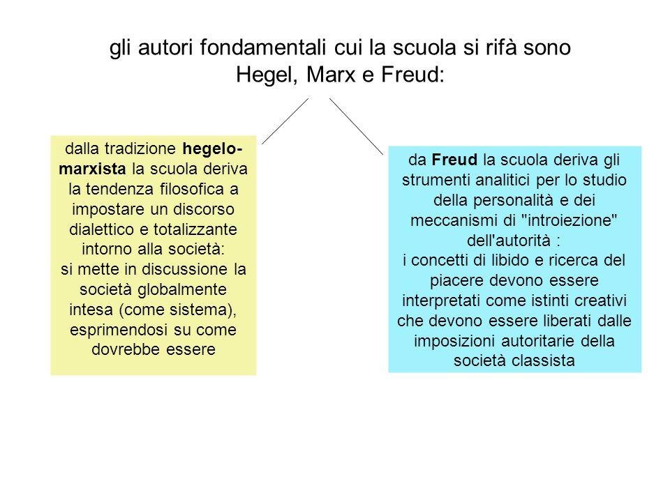 gli autori fondamentali cui la scuola si rifà sono Hegel, Marx e Freud: dalla tradizione hegelo- marxista la scuola deriva la tendenza filosofica a im