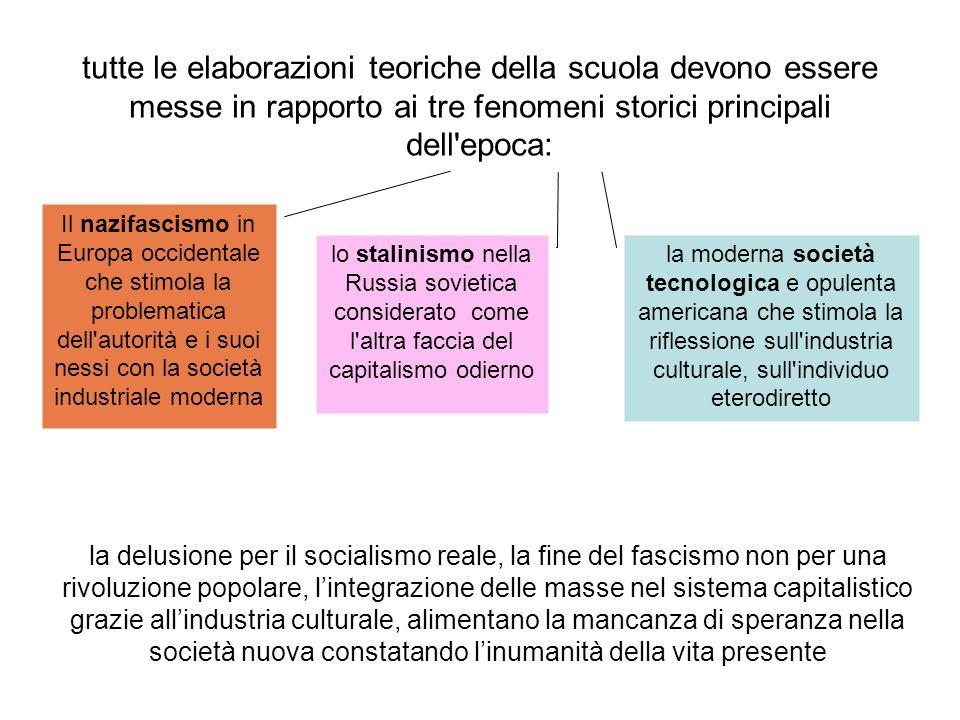 tutte le elaborazioni teoriche della scuola devono essere messe in rapporto ai tre fenomeni storici principali dell'epoca: Il nazifascismo in Europa o