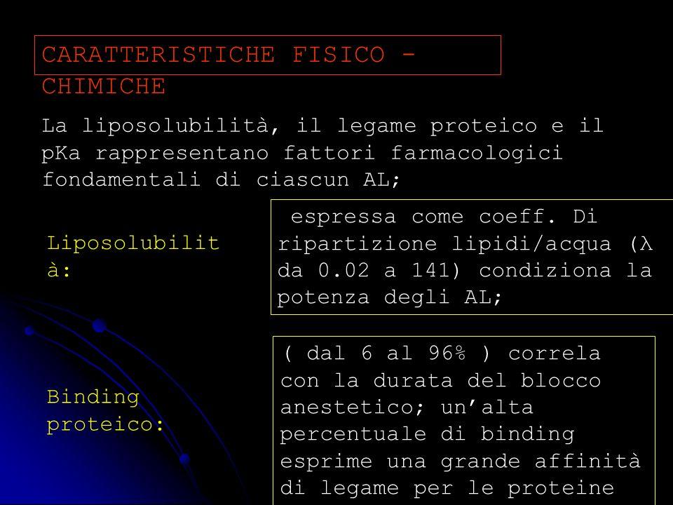 CARATTERISTICHE FISICO - CHIMICHE La liposolubilità, il legame proteico e il pKa rappresentano fattori farmacologici fondamentali di ciascun AL; Lipos