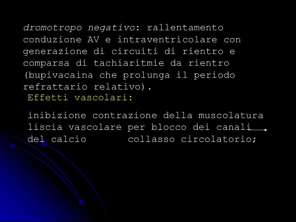 dromotropo negativo: rallentamento conduzione AV e intraventricolare con generazione di circuiti di rientro e comparsa di tachiaritmie da rientro (bup