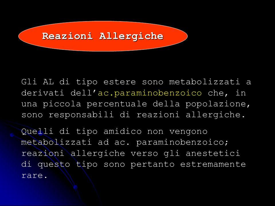 Reazioni Allergiche Gli AL di tipo estere sono metabolizzati a derivati dellac.paraminobenzoico che, in una piccola percentuale della popolazione, son