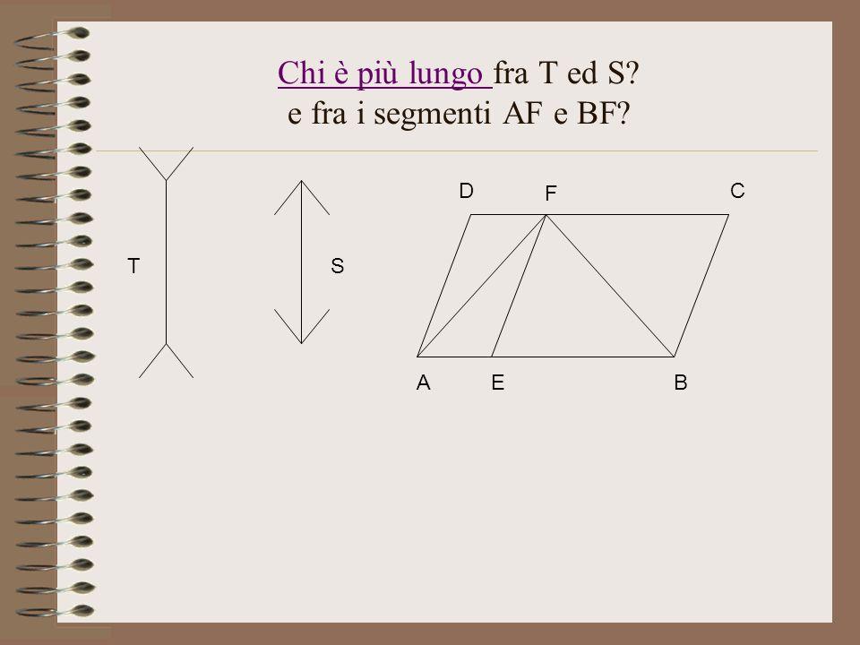 Chi è più lungo Chi è più lungo fra T ed S? e fra i segmenti AF e BF? TS AB CD E F