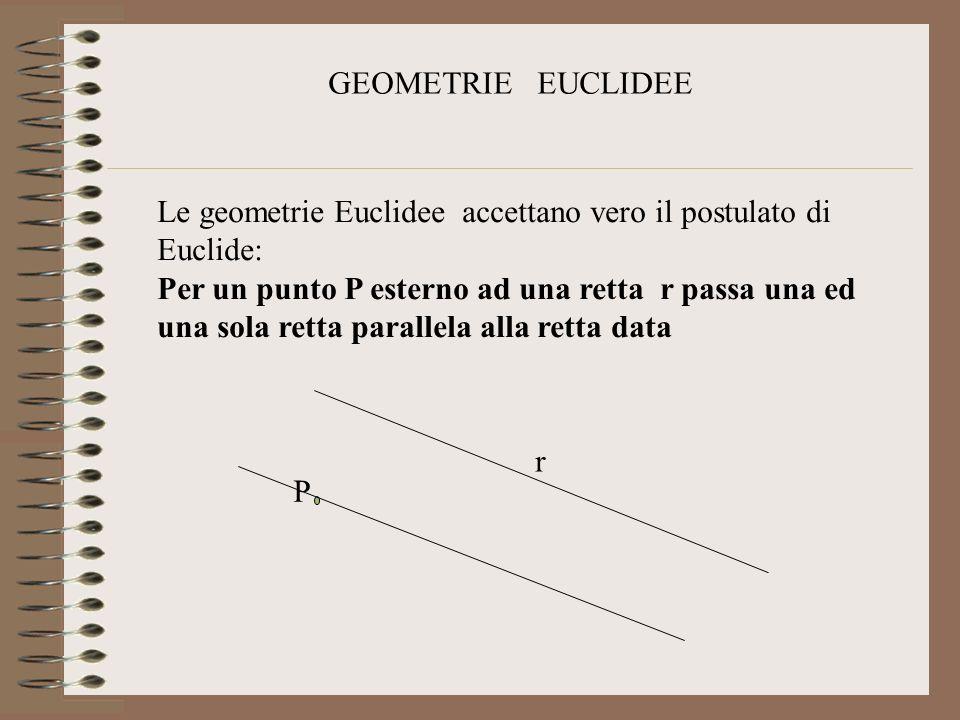 GEOMETRIE EUCLIDEE Le geometrie Euclidee accettano vero il postulato di Euclide: Per un punto P esterno ad una retta r passa una ed una sola retta par