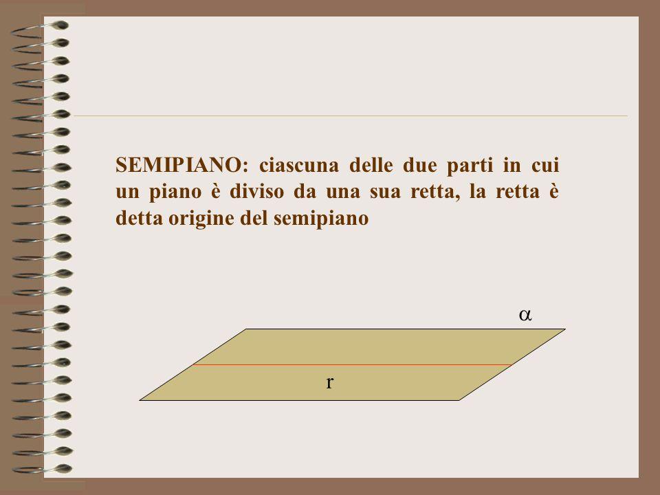 SEMIPIANO: ciascuna delle due parti in cui un piano è diviso da una sua retta, la retta è detta origine del semipiano r